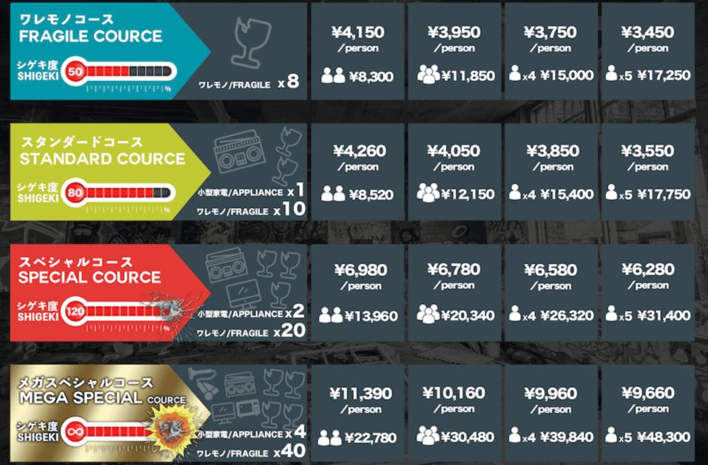 サービスの料金体制表